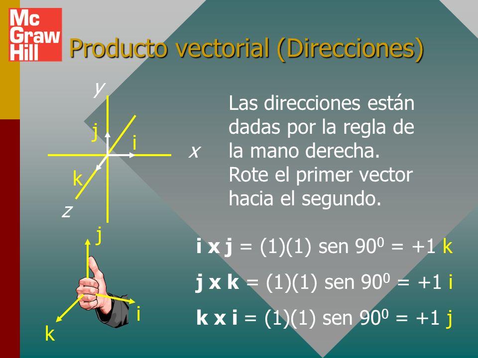Producto vectorial (Direcciones)