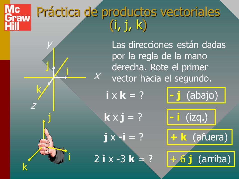 Práctica de productos vectoriales (i, j, k)