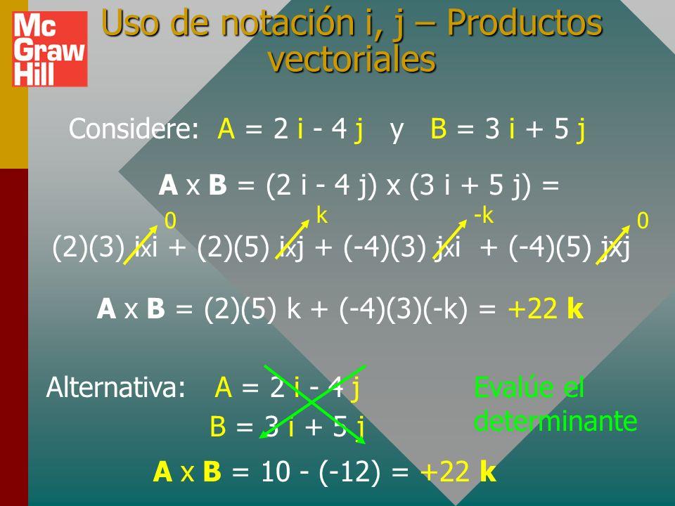 Uso de notación i, j – Productos vectoriales