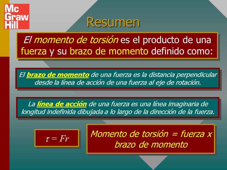 Momento de torsión = fuerza x brazo de momento