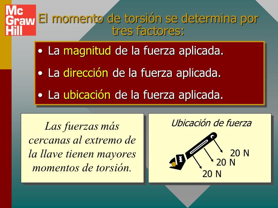 El momento de torsión se determina por tres factores: