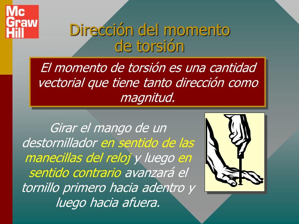 Dirección del momento de torsión