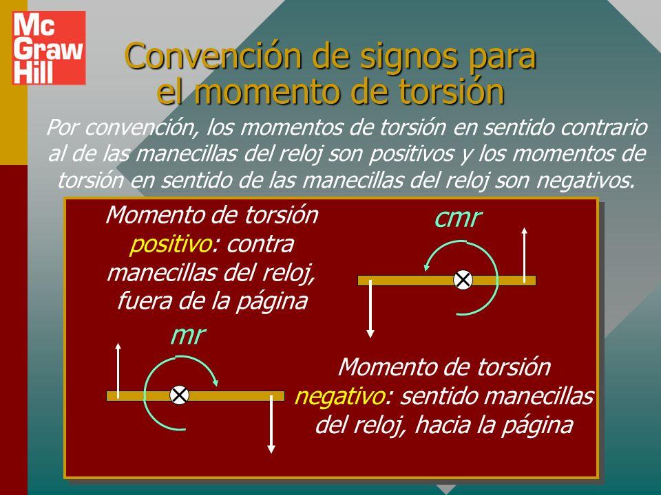 Convención de signos para el momento de torsión