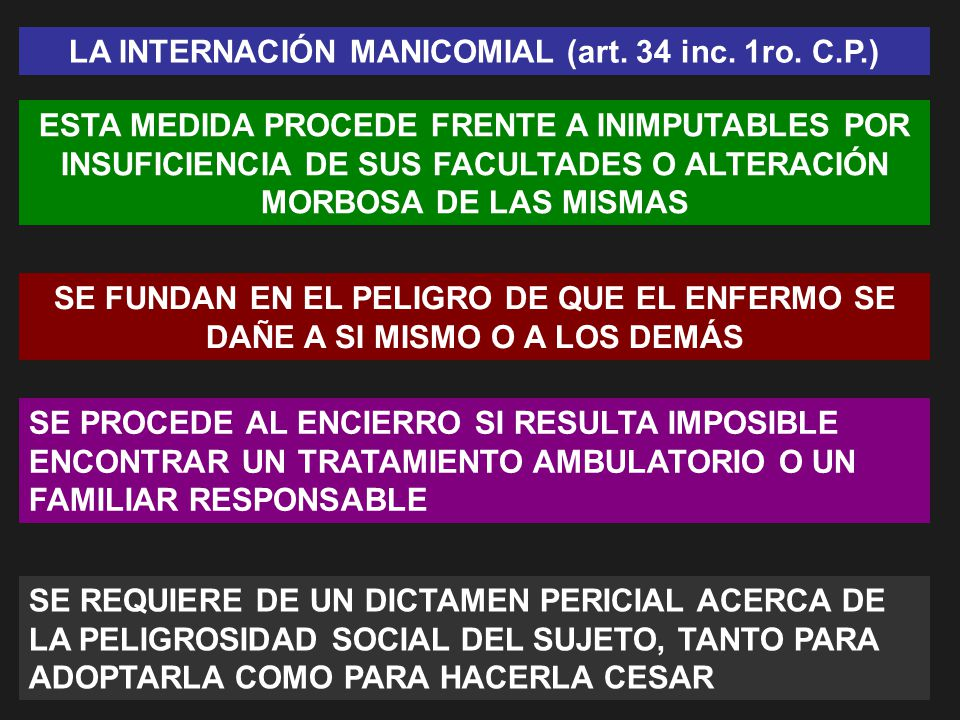 LA INTERNACIÓN MANICOMIAL (art. 34 inc. 1ro. C.P.)