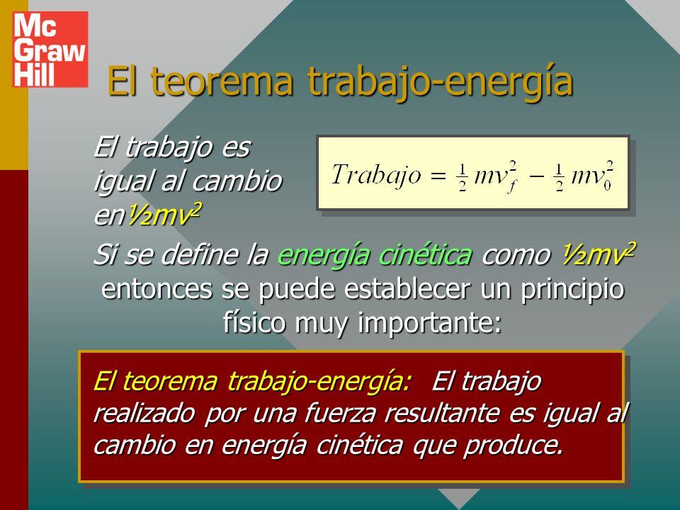 El teorema trabajo-energía