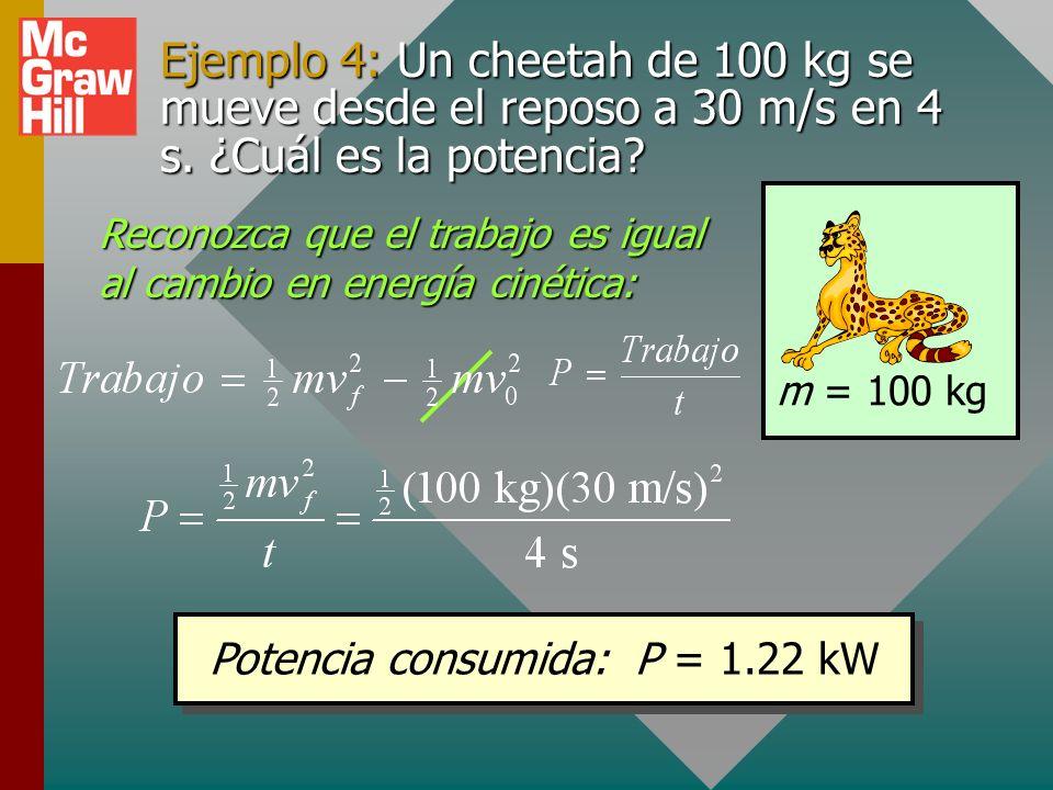 Potencia consumida: P = 1.22 kW