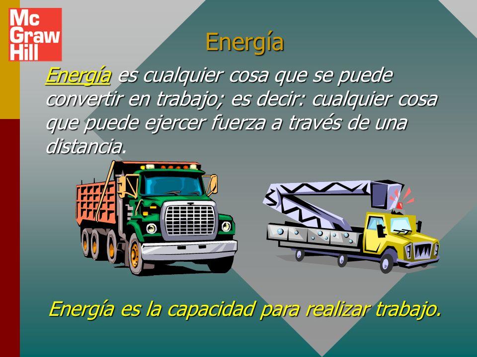 Energía es la capacidad para realizar trabajo.