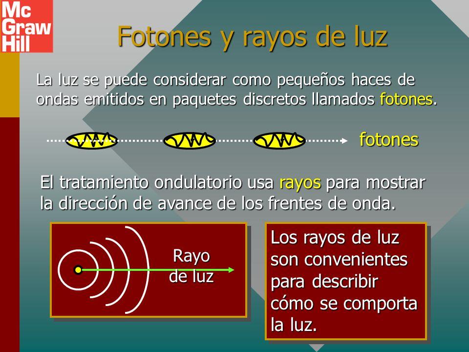 Fotones y rayos de luz fotones