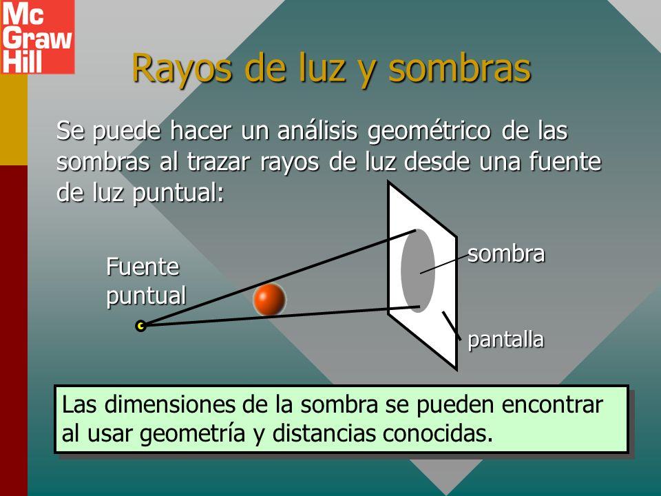 Rayos de luz y sombras Se puede hacer un análisis geométrico de las sombras al trazar rayos de luz desde una fuente de luz puntual: