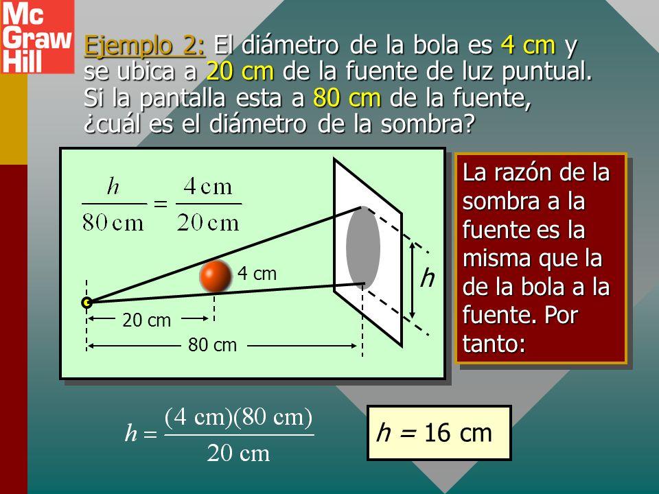 Ejemplo 2: El diámetro de la bola es 4 cm y se ubica a 20 cm de la fuente de luz puntual. Si la pantalla esta a 80 cm de la fuente, ¿cuál es el diámetro de la sombra