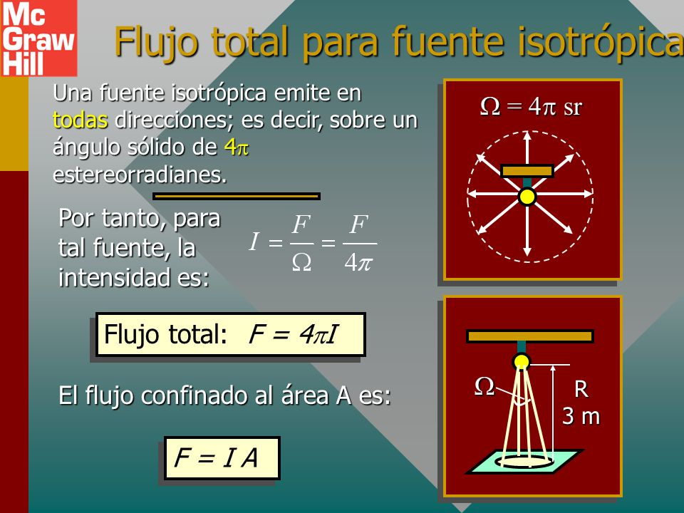 Flujo total para fuente isotrópica