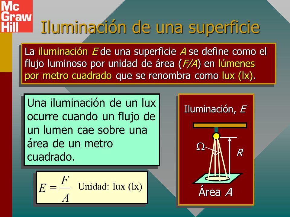 Iluminación de una superficie