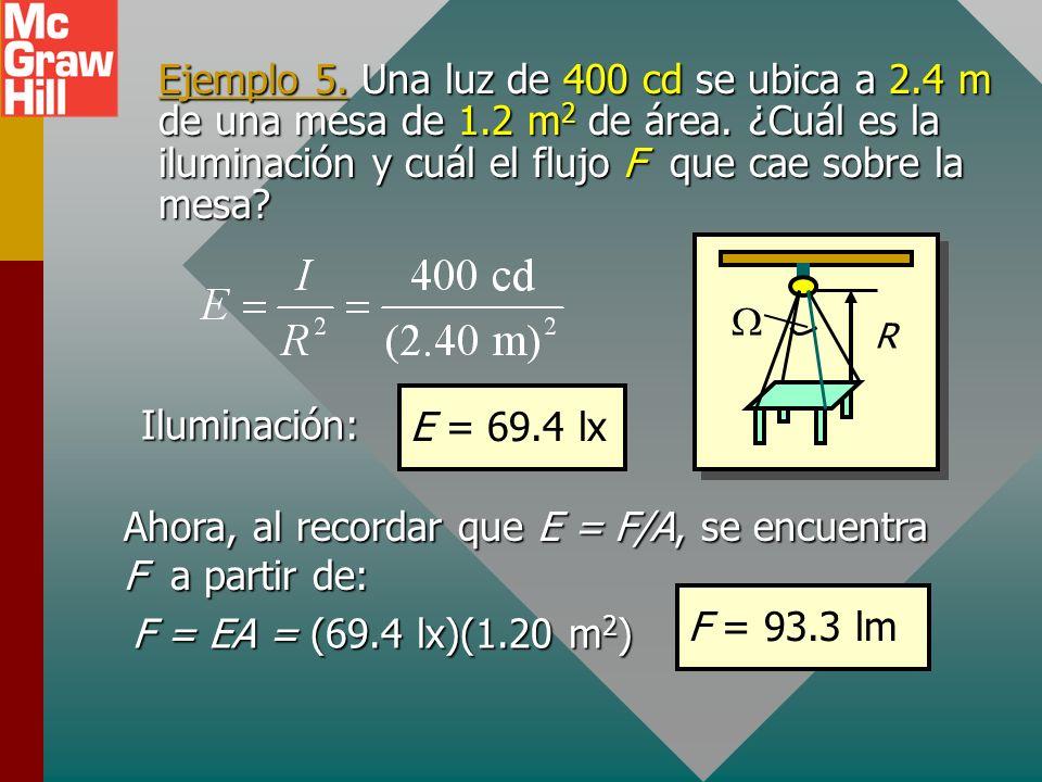 Ahora, al recordar que E = F/A, se encuentra F a partir de: