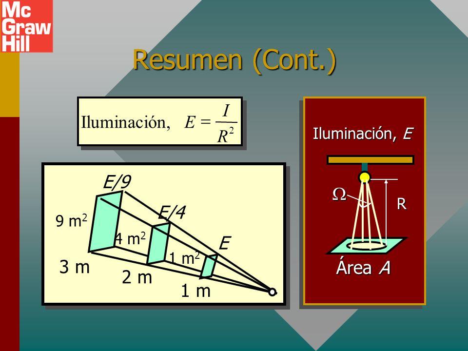 Resumen (Cont.) Iluminación, I E R = W Área A E/9 E/4 E 3 m 2 m 1 m
