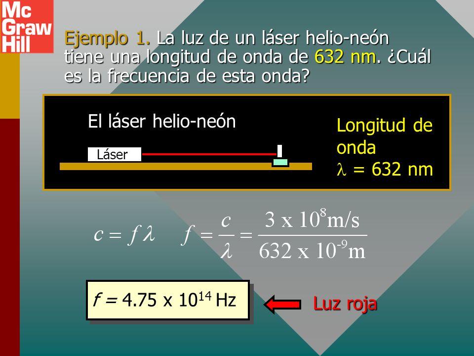 Ejemplo 1. La luz de un láser helio-neón tiene una longitud de onda de 632 nm. ¿Cuál es la frecuencia de esta onda