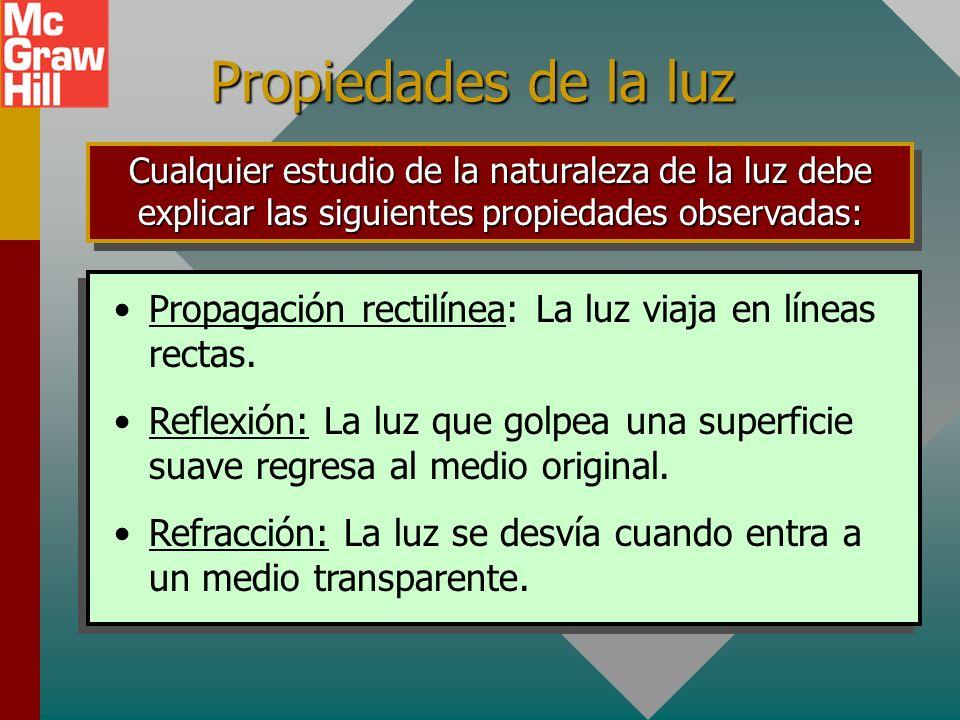 Propiedades de la luz Cualquier estudio de la naturaleza de la luz debe explicar las siguientes propiedades observadas: