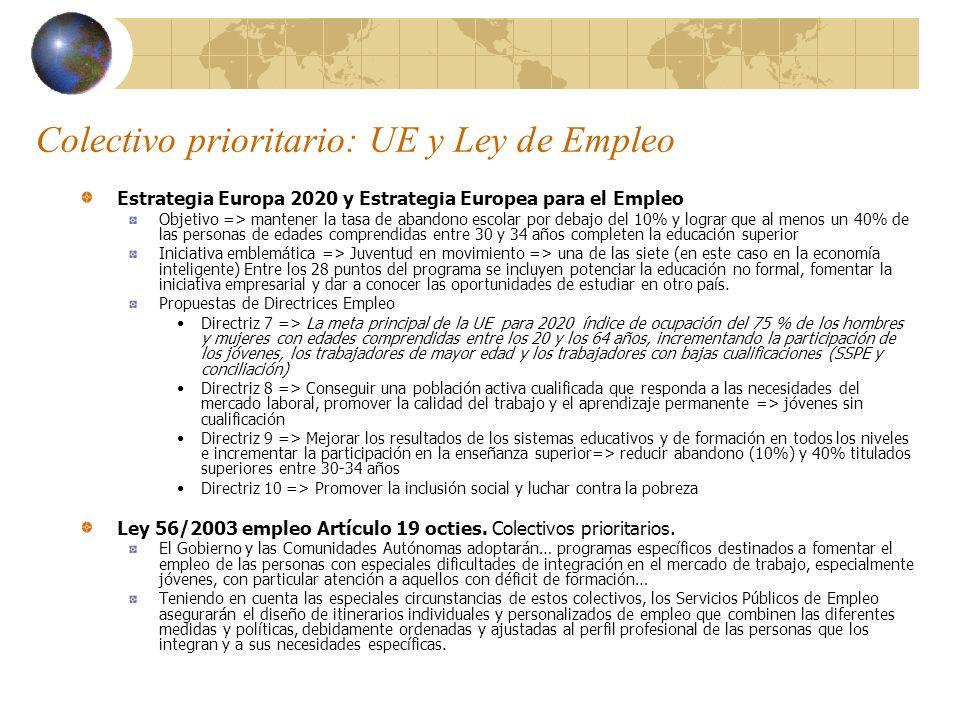 Colectivo prioritario: UE y Ley de Empleo