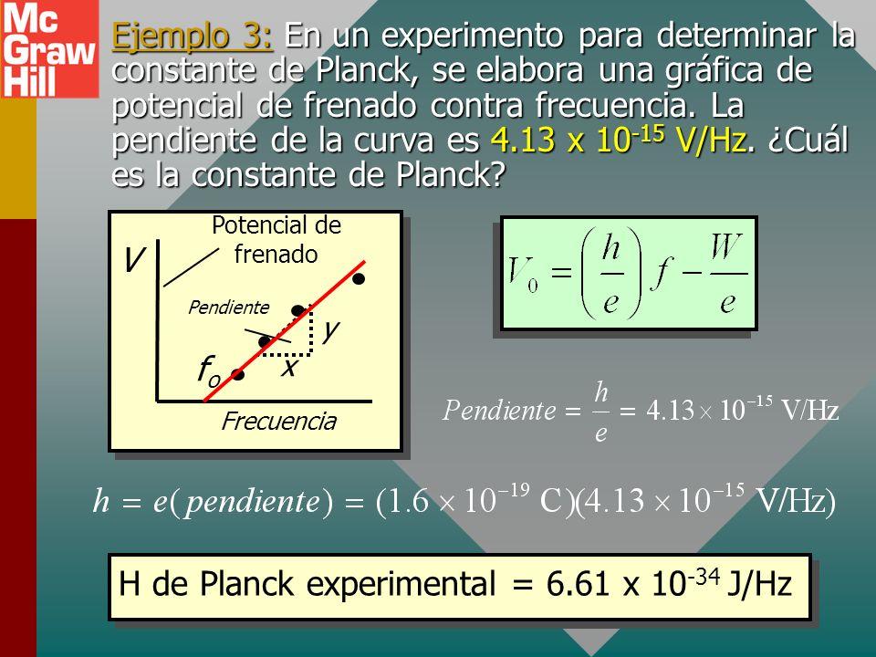 H de Planck experimental = 6.61 x 10-34 J/Hz