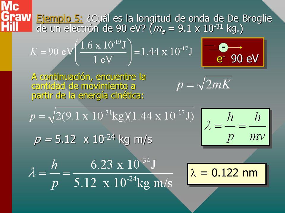 Ejemplo 5: ¿Cuál es la longitud de onda de De Broglie de un electrón de 90 eV (me = 9.1 x 10-31 kg.)