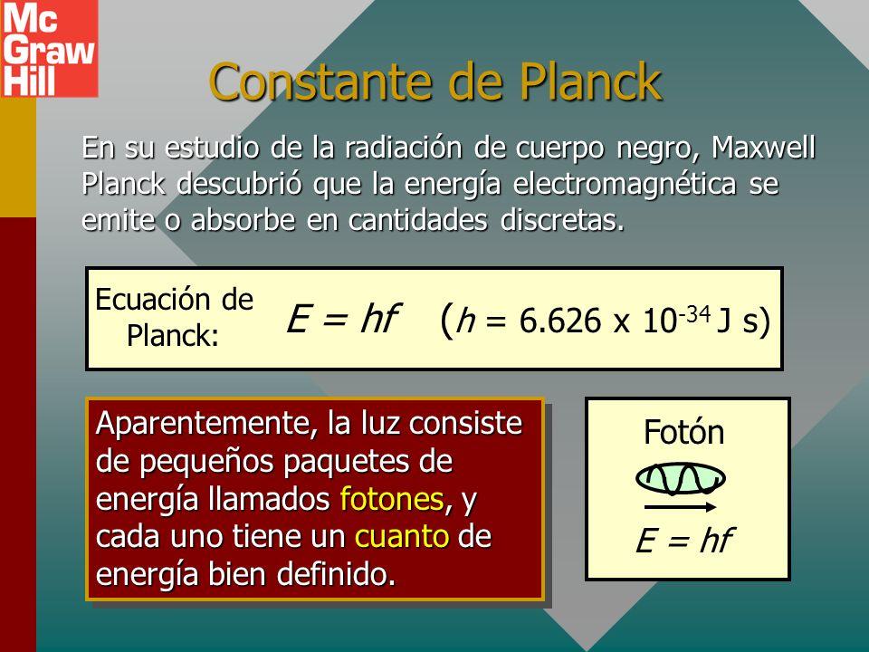Constante de Planck E = hf (h = 6.626 x 10-34 J s) Fotón E = hf