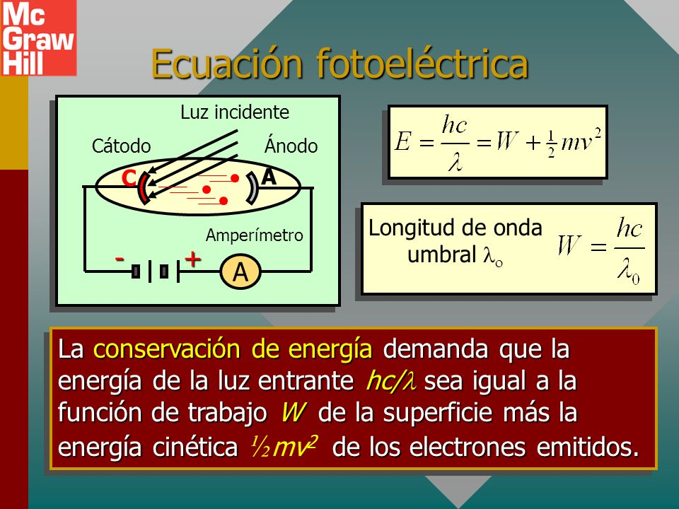 Ecuación fotoeléctrica