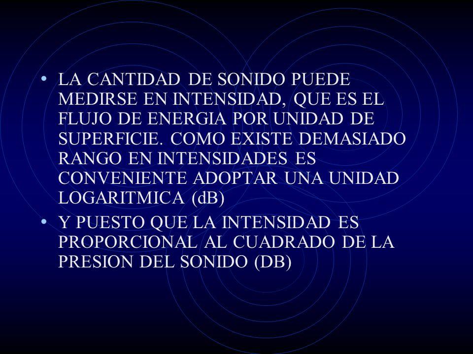 LA CANTIDAD DE SONIDO PUEDE MEDIRSE EN INTENSIDAD, QUE ES EL FLUJO DE ENERGIA POR UNIDAD DE SUPERFICIE. COMO EXISTE DEMASIADO RANGO EN INTENSIDADES ES CONVENIENTE ADOPTAR UNA UNIDAD LOGARITMICA (dB)