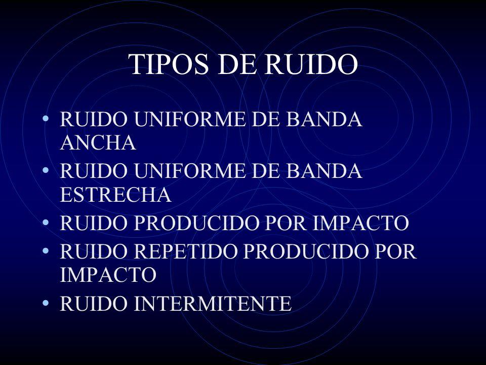 TIPOS DE RUIDO RUIDO UNIFORME DE BANDA ANCHA