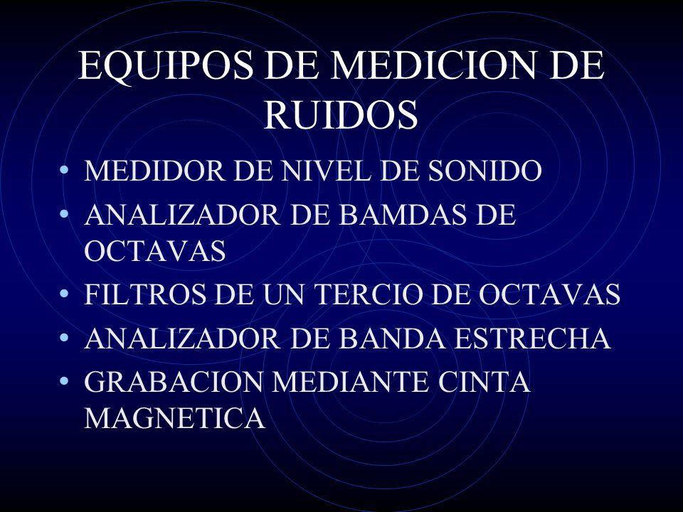 EQUIPOS DE MEDICION DE RUIDOS