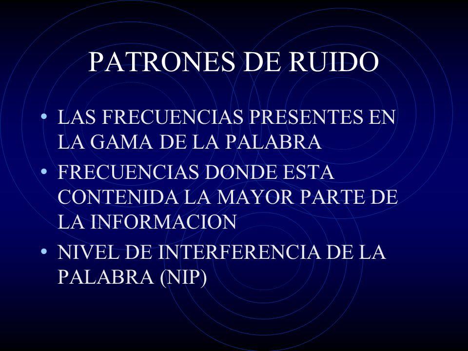 PATRONES DE RUIDO LAS FRECUENCIAS PRESENTES EN LA GAMA DE LA PALABRA