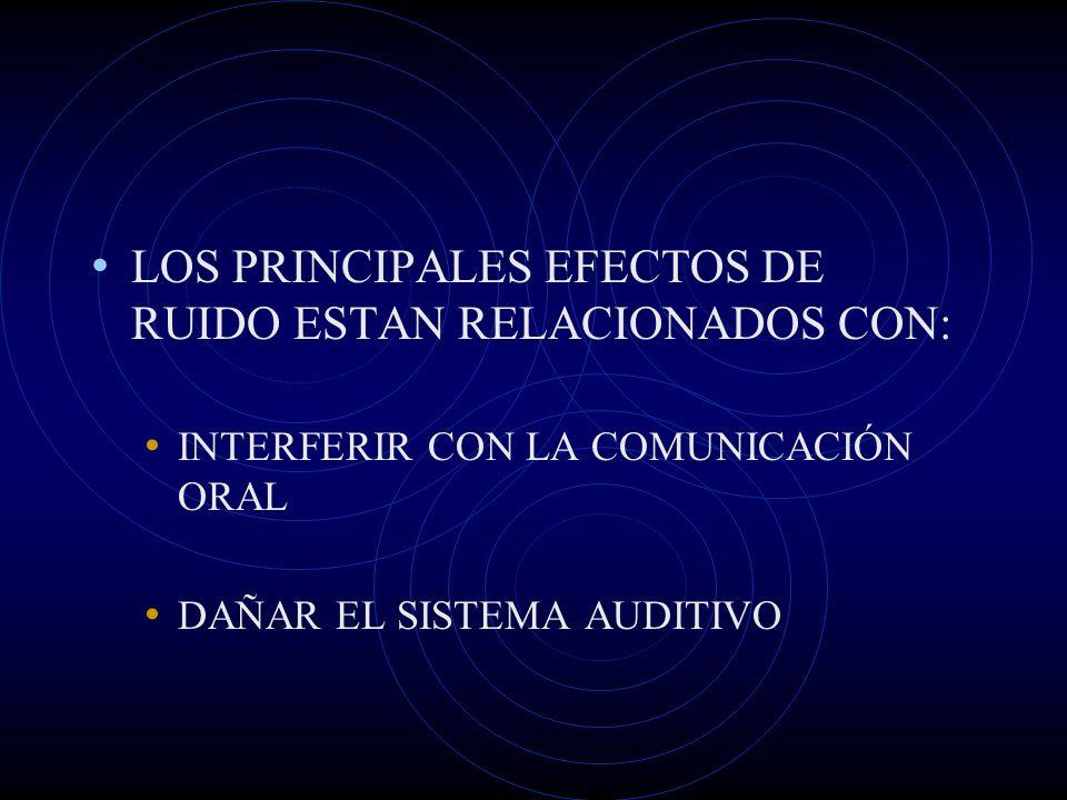 LOS PRINCIPALES EFECTOS DE RUIDO ESTAN RELACIONADOS CON: