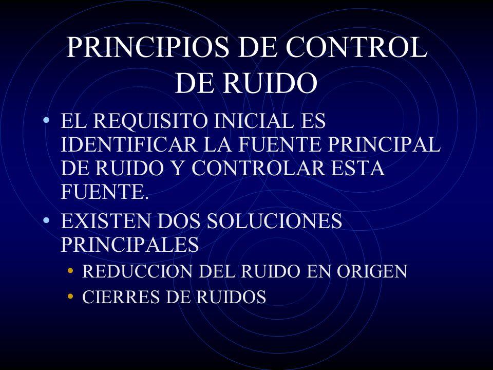 PRINCIPIOS DE CONTROL DE RUIDO