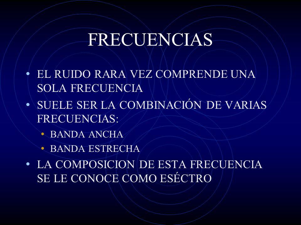 FRECUENCIAS EL RUIDO RARA VEZ COMPRENDE UNA SOLA FRECUENCIA