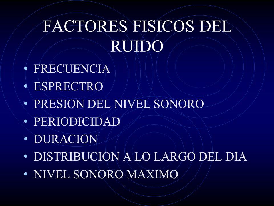FACTORES FISICOS DEL RUIDO