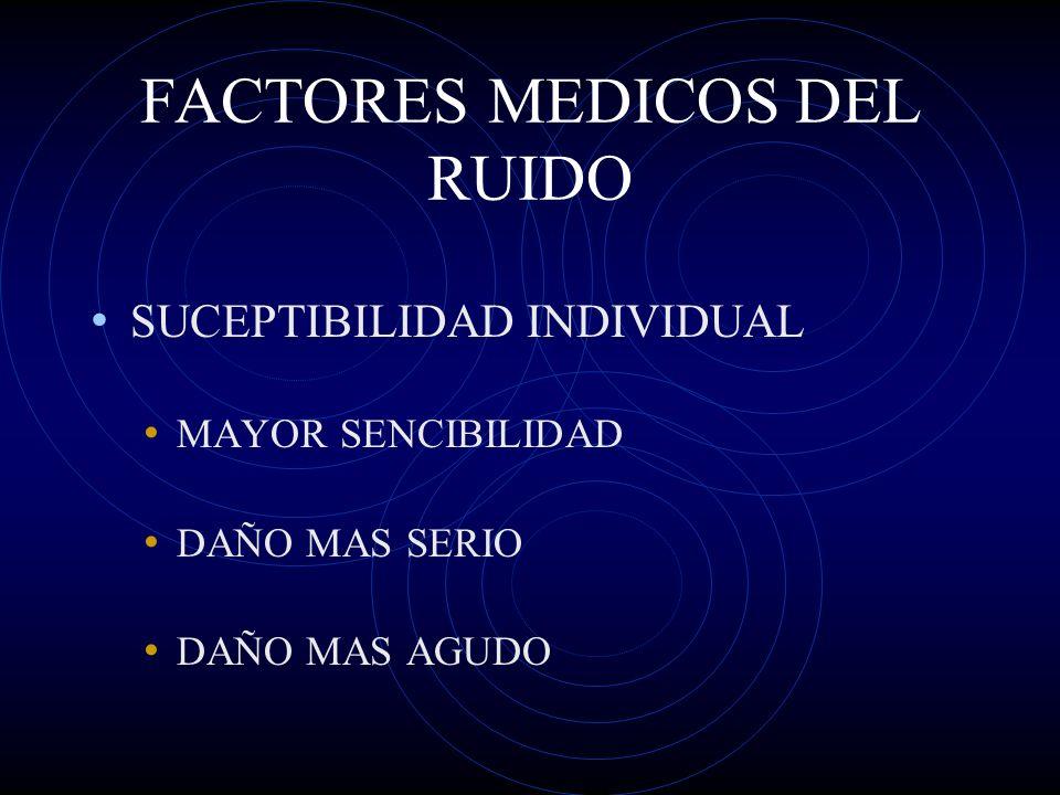 FACTORES MEDICOS DEL RUIDO
