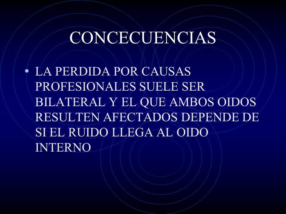 CONCECUENCIAS