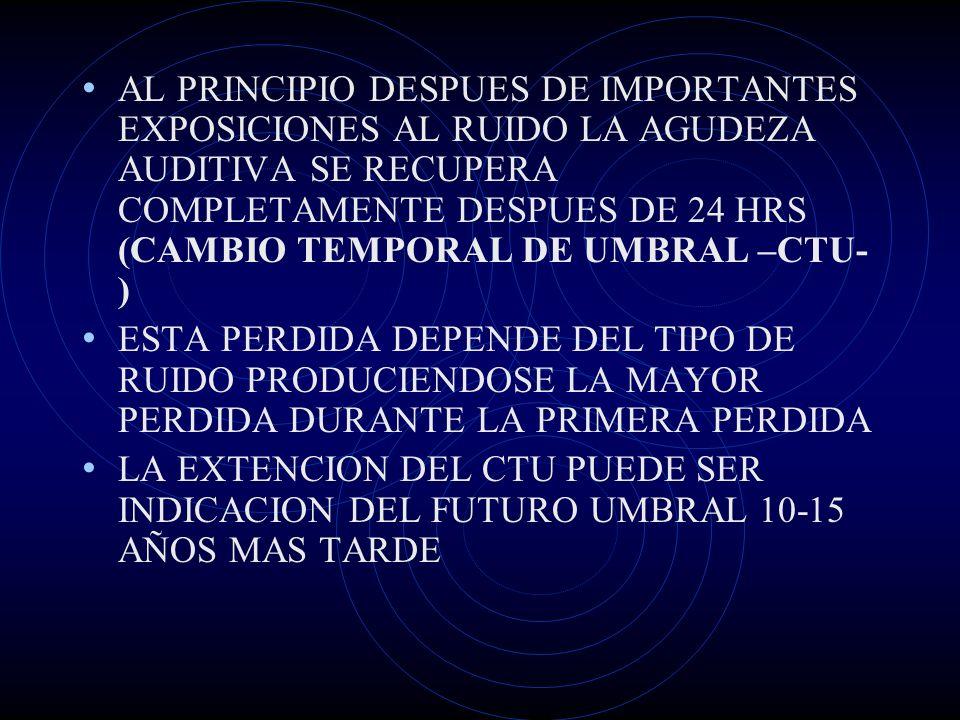 AL PRINCIPIO DESPUES DE IMPORTANTES EXPOSICIONES AL RUIDO LA AGUDEZA AUDITIVA SE RECUPERA COMPLETAMENTE DESPUES DE 24 HRS (CAMBIO TEMPORAL DE UMBRAL –CTU-)