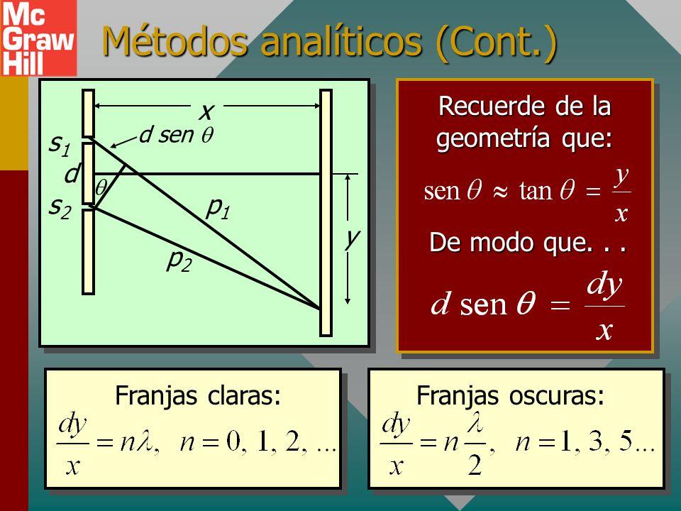 Métodos analíticos (Cont.)