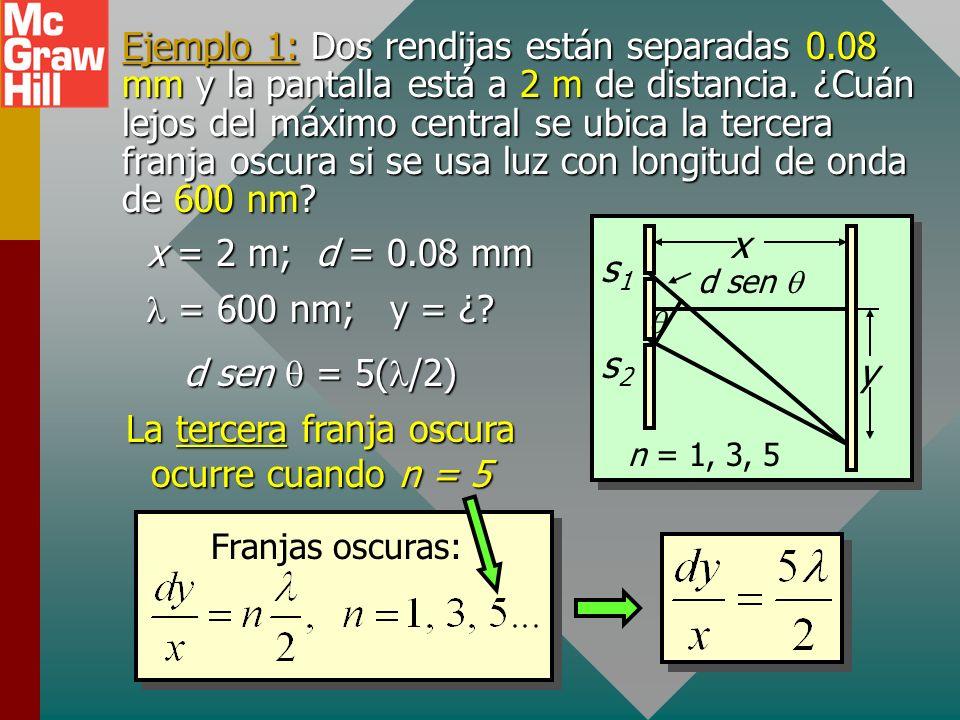 La tercera franja oscura ocurre cuando n = 5