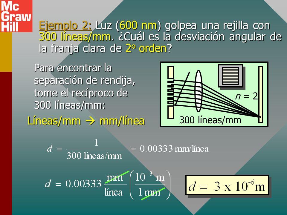Ejemplo 2: Luz (600 nm) golpea una rejilla con 300 líneas/mm