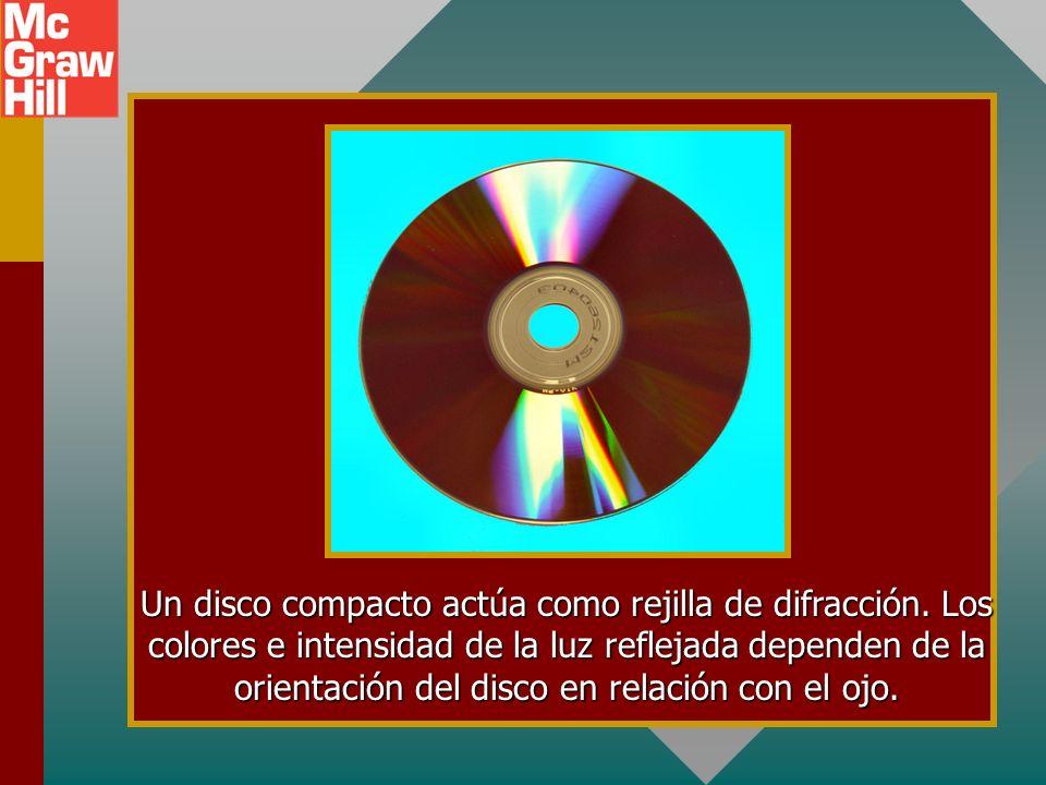 Un disco compacto actúa como rejilla de difracción