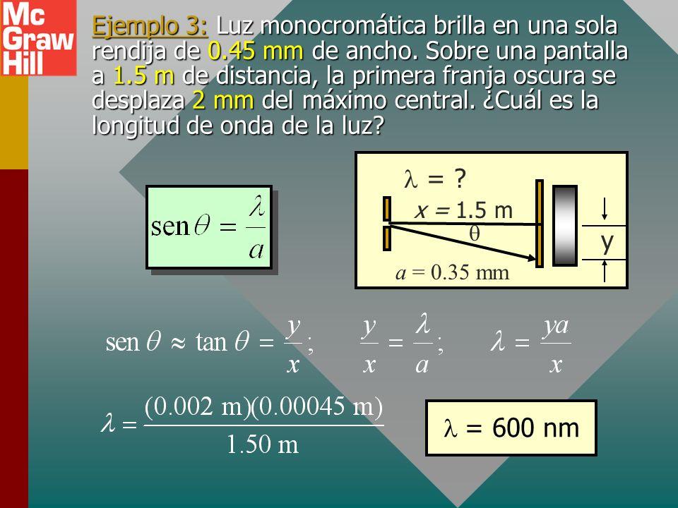 Ejemplo 3: Luz monocromática brilla en una sola rendija de 0