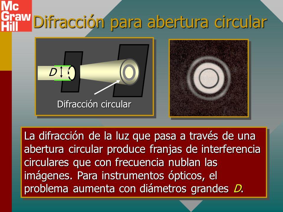 Difracción para abertura circular