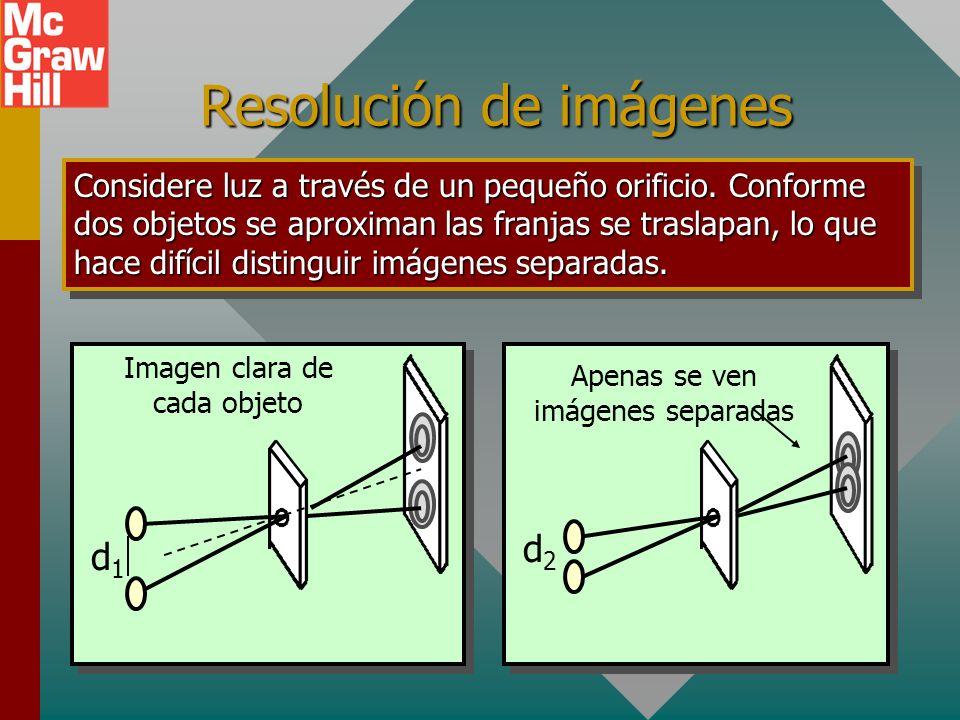 Resolución de imágenes