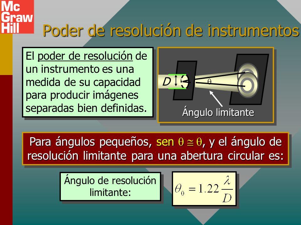 Poder de resolución de instrumentos
