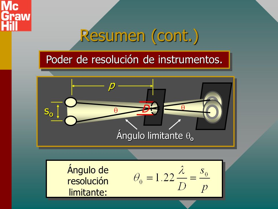 Resumen (cont.) Poder de resolución de instrumentos. p D so