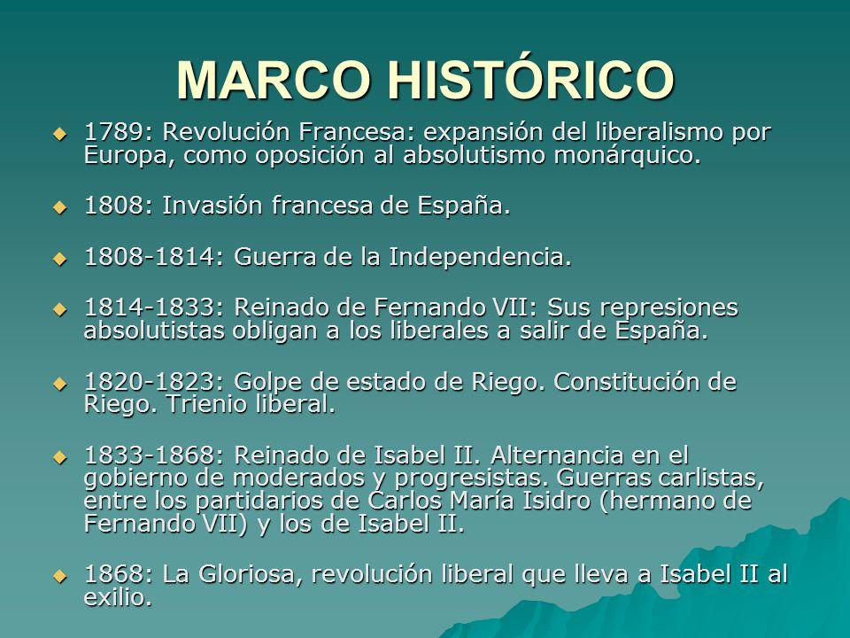 MARCO HISTÓRICO 1789: Revolución Francesa: expansión del liberalismo por Europa, como oposición al absolutismo monárquico.