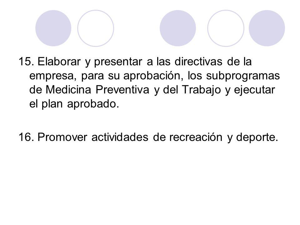15. Elaborar y presentar a las directivas de la empresa, para su aprobación, los subprogramas de Medicina Preventiva y del Trabajo y ejecutar el plan aprobado.