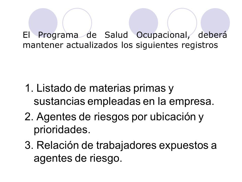 1. Listado de materias primas y sustancias empleadas en la empresa.