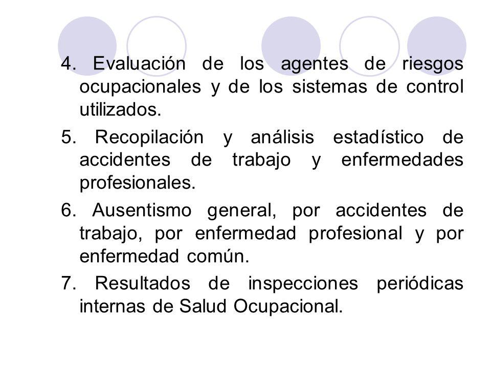 4. Evaluación de los agentes de riesgos ocupacionales y de los sistemas de control utilizados.