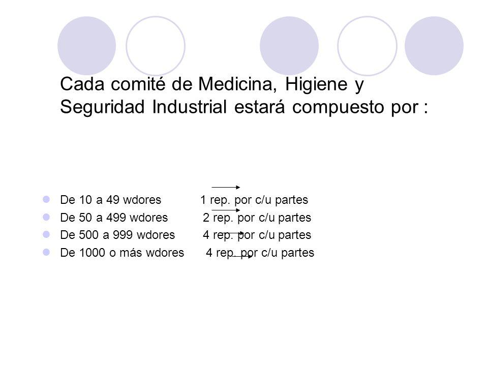 Cada comité de Medicina, Higiene y Seguridad Industrial estará compuesto por :